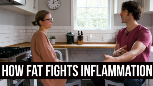 How Inflammation Makes You Fat & Sugar Creates Inflammation w/ Alena Guggenheim, ND